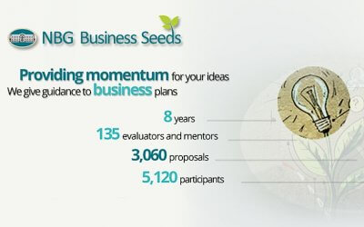 NBG Business Seeds launches 9th startup competition